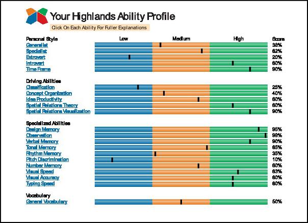 highlands ability profile