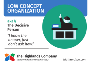 concept organization ability