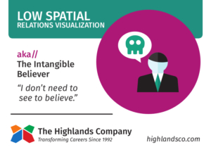 spatial relations ability
